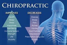 Chiropractic Care..